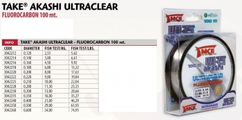 Lineaeffe Take Fishing Ferrari Akashi Ultraclear 0,16mm 100m 4,5kg 3042216 Fluorocarbon